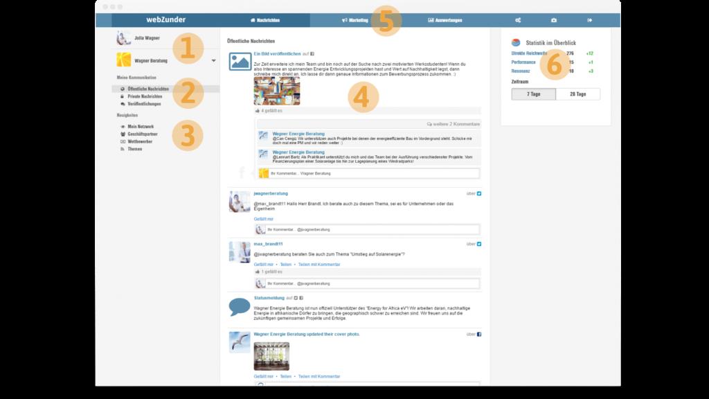 Das Bild zeigt das webZunder Social Media-Dashboard mit all seinen Funktionen. Dabei handelt es sich um die sechs Kernfunktionen, die auf der Unterseite FUNKTIONEN näher beschrieben werden.