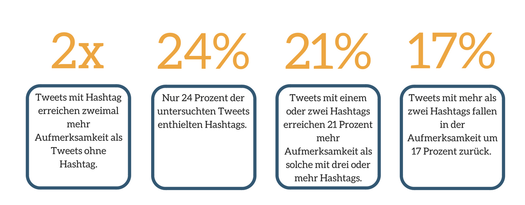 Twitter Hashtags Info_DE