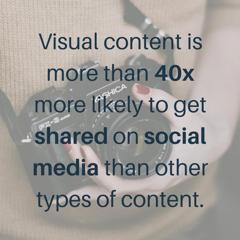 visual-content_en